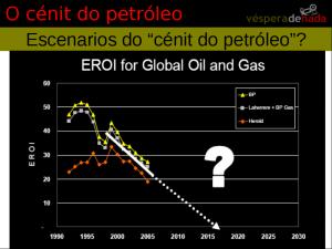 Presentación de Xoán R. Doldán sobre o teito do petróleo en Santa Comba