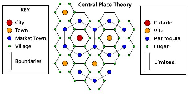 Central Place Theory - Estrutura de poboación tradicional en Galiza